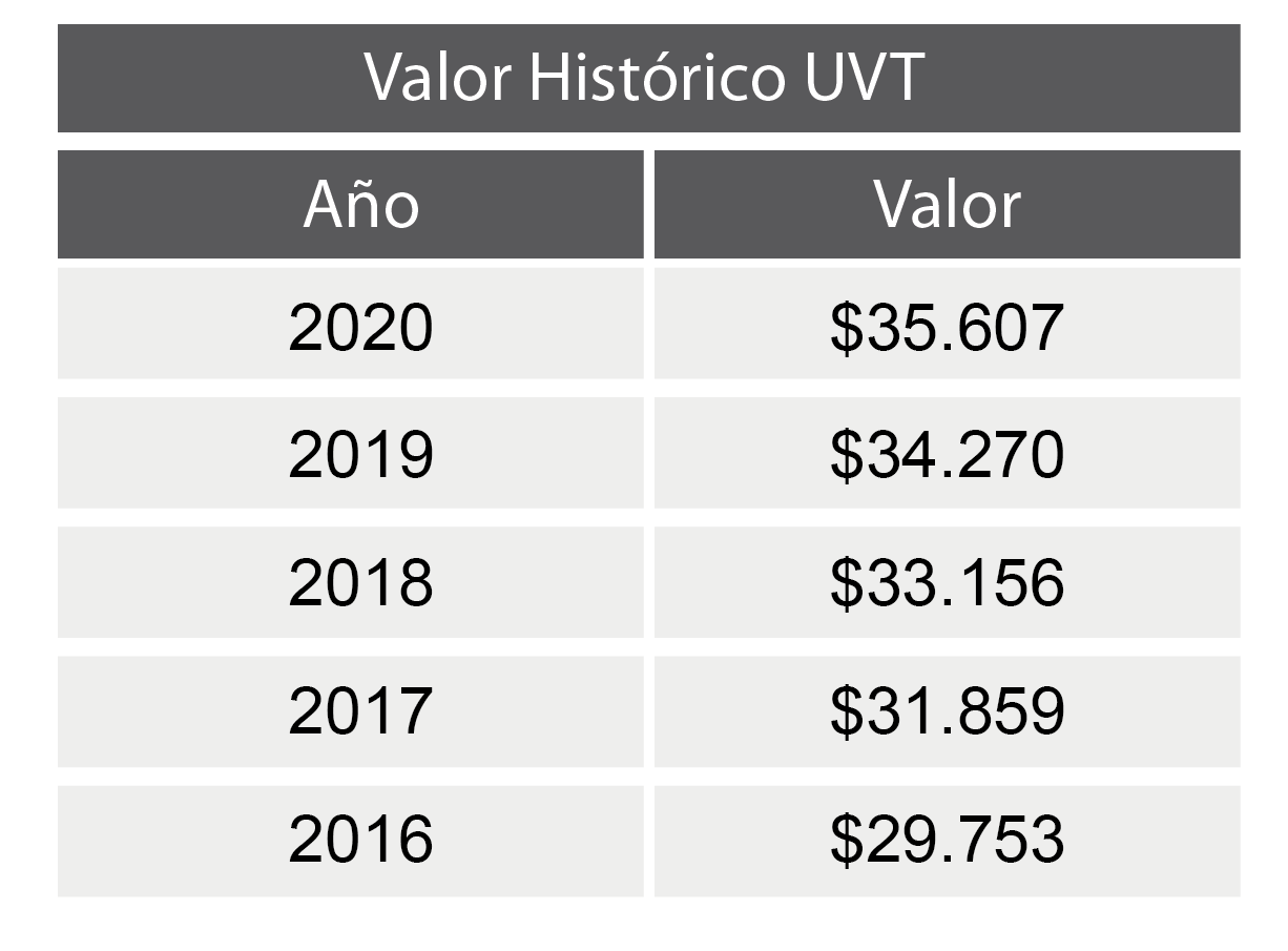 TABLAS HISTORICOS 2020-01
