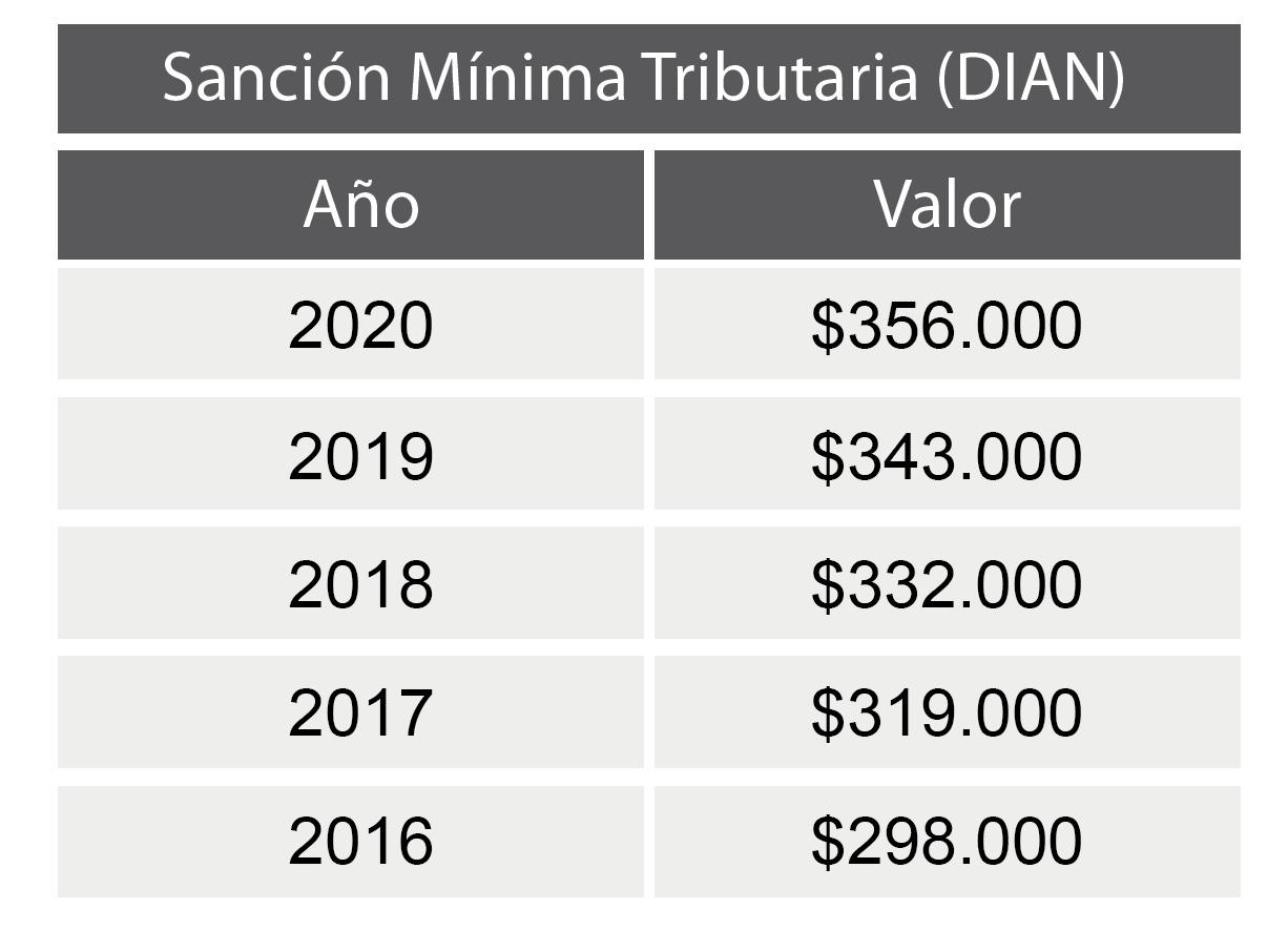 TABLAS HISTORICOS 2020-03